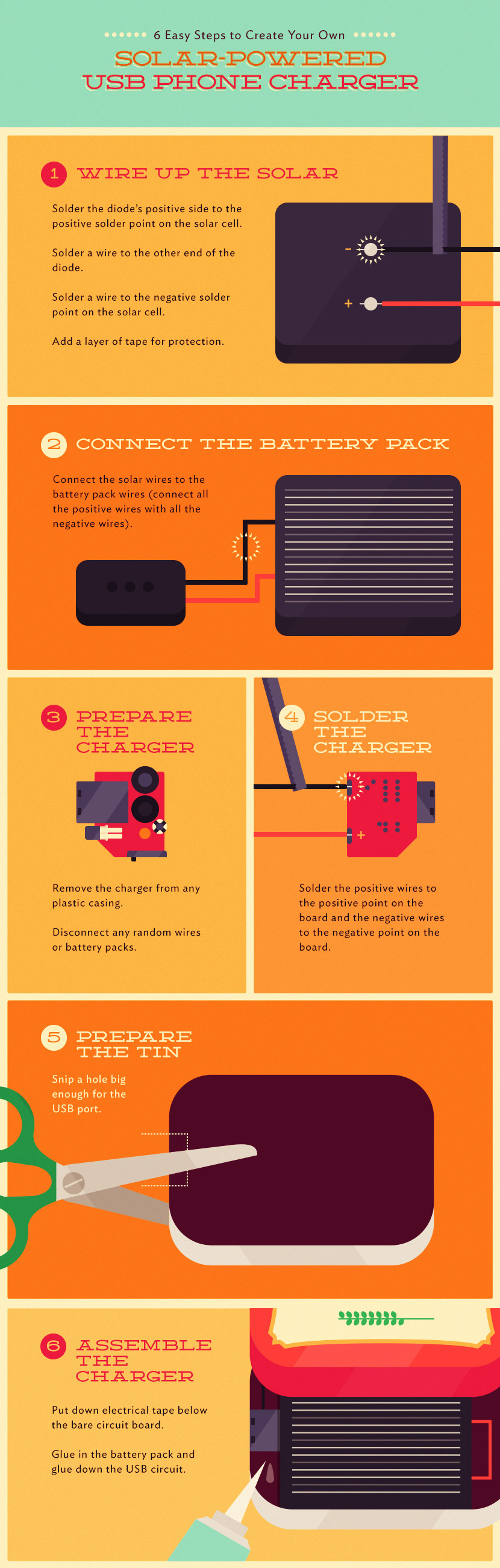 solar-usb-charger
