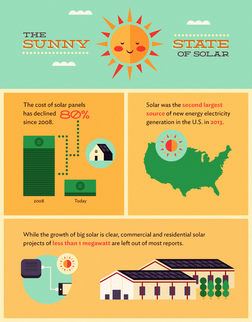 sunny-state-of-solar